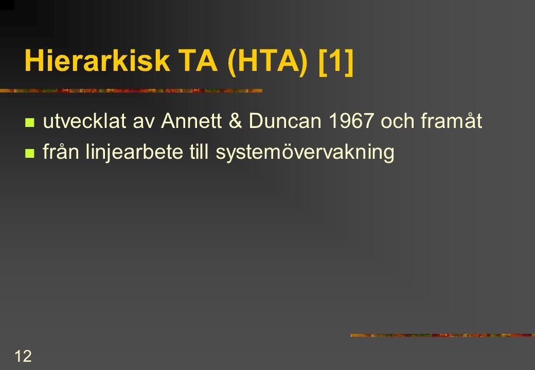 Hierarkisk TA (HTA) [1] utvecklat av Annett & Duncan 1967 och framåt